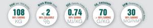 Habla Zig Zag Kiln: Proven Results
